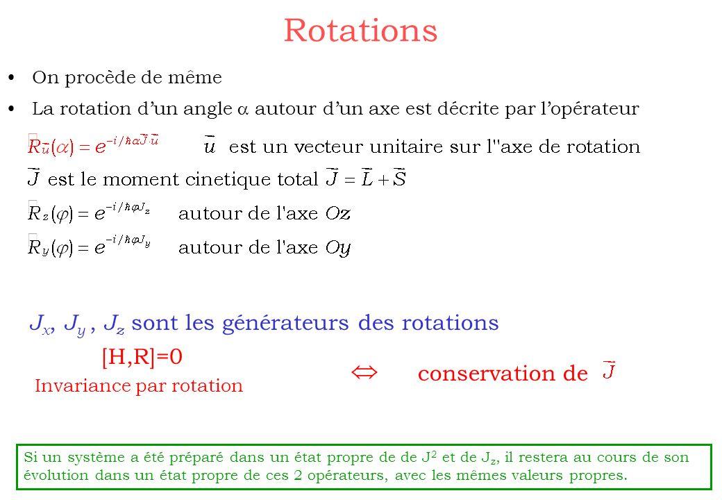 Rotations  Jx, Jy , Jz sont les générateurs des rotations [H,R]=0